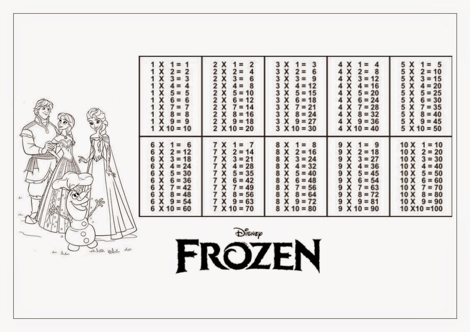 Desenho De Tabuada De Multiplicacao Frozen Para Colorir Tudodesenhos