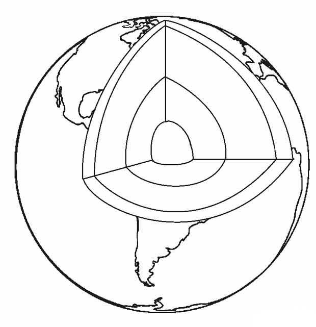 Desenho De Camadas Do Planeta Terra Para Colorir